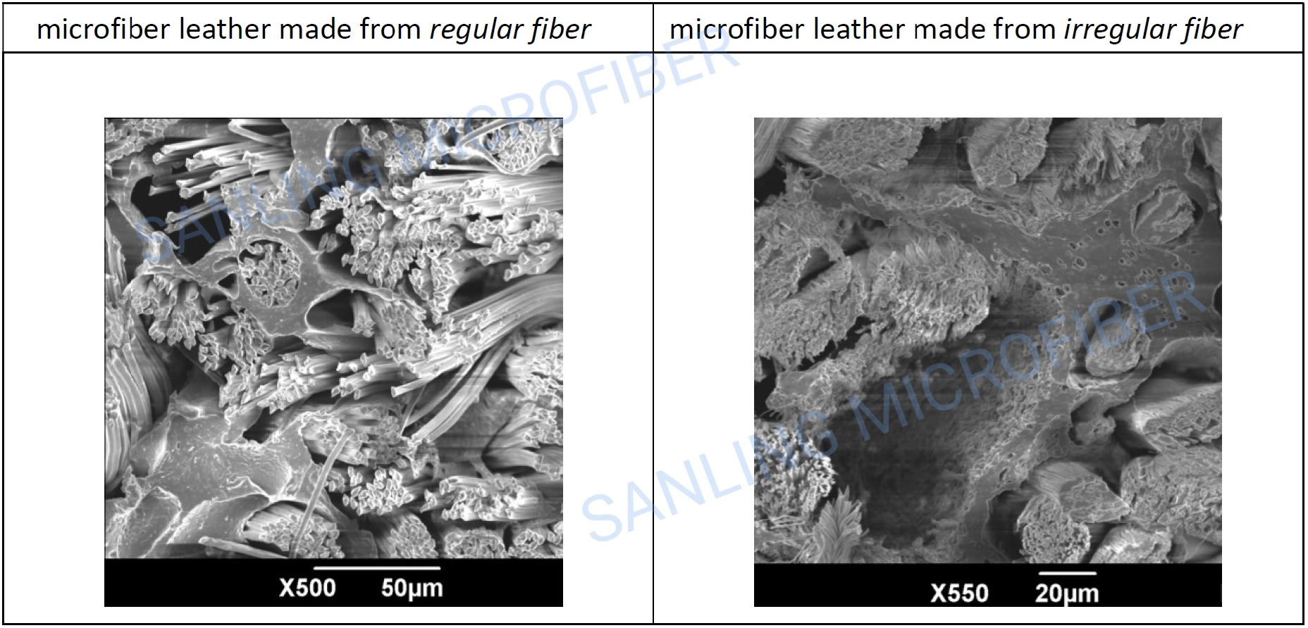 microfiber leather under microscope