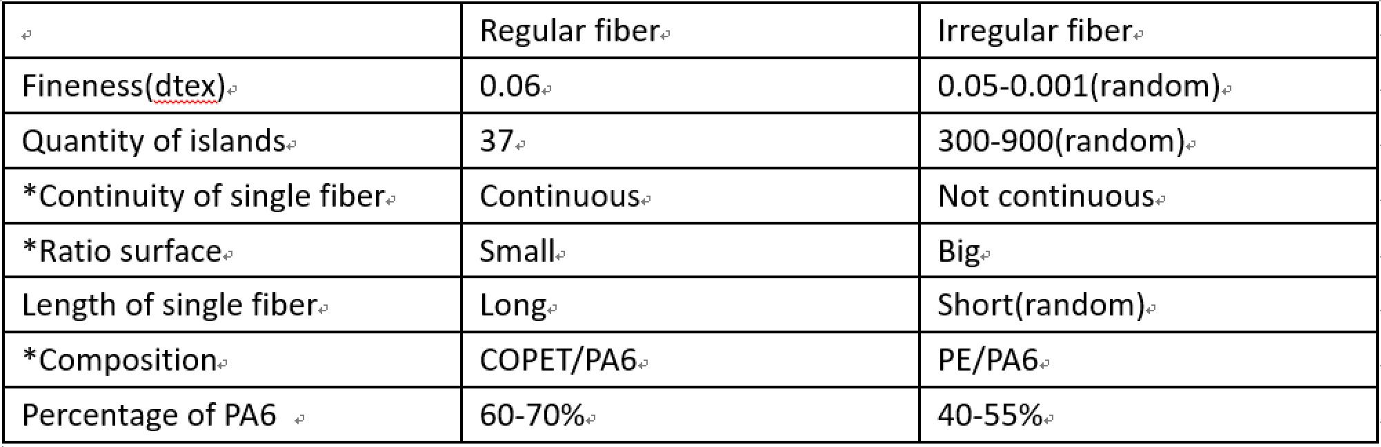 microfiber suede